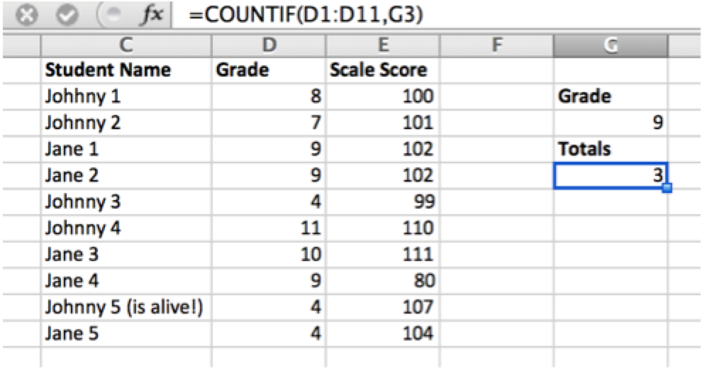 Edit Blog Post | 5 Excel Functions Every Educator Needs to Know Google Chrome, Today at 3.09.14 PM.png